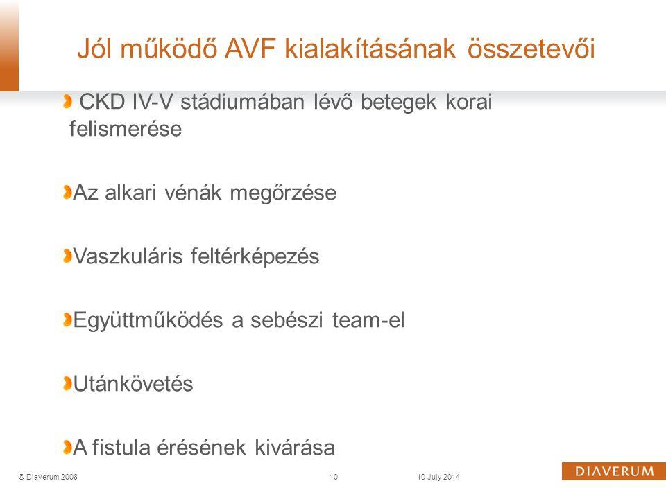 Jól működő AVF kialakításának összetevői