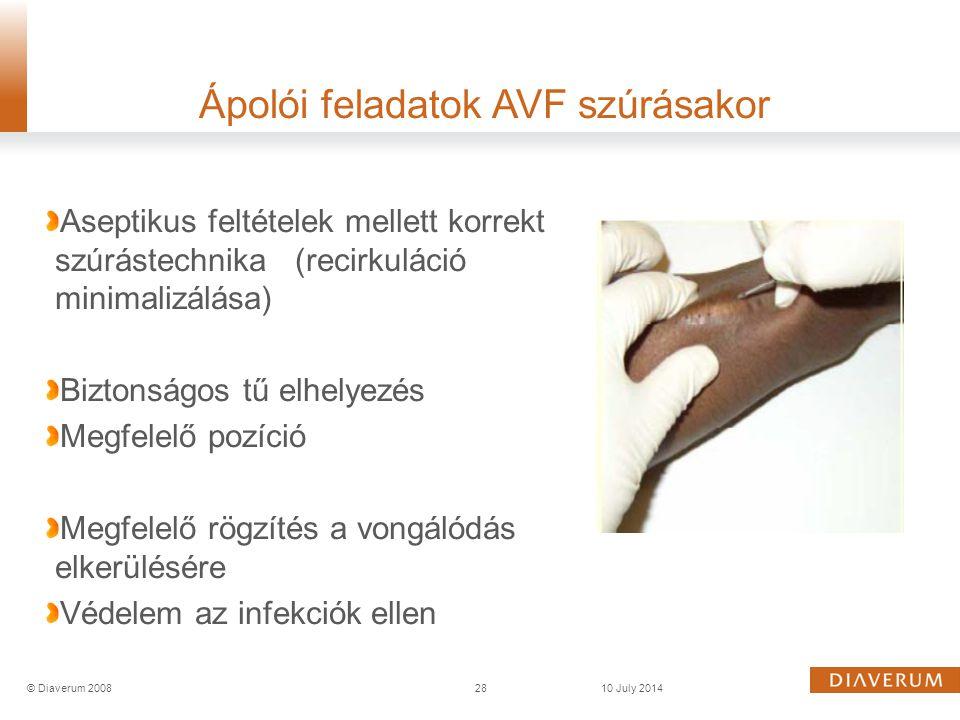 Ápolói feladatok AVF szúrásakor