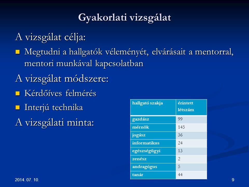 Gyakorlati vizsgálat A vizsgálat célja: A vizsgálat módszere: