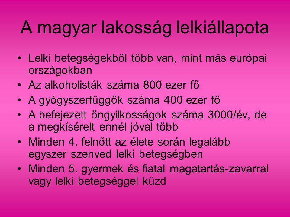 A magyar lakosság lelkiállapota