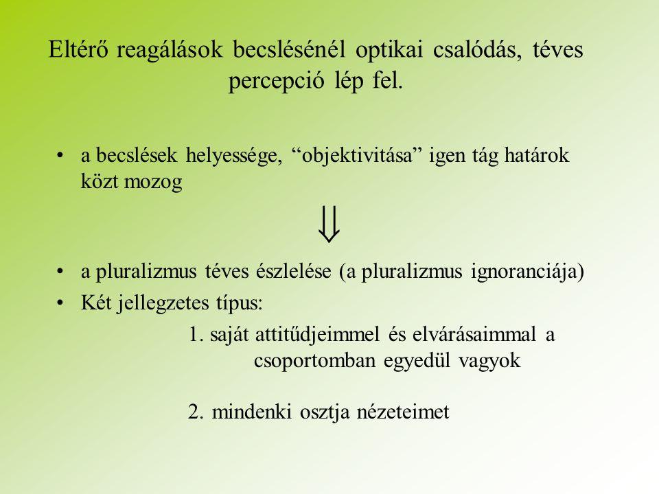 Eltérő reagálások becslésénél optikai csalódás, téves percepció lép fel.