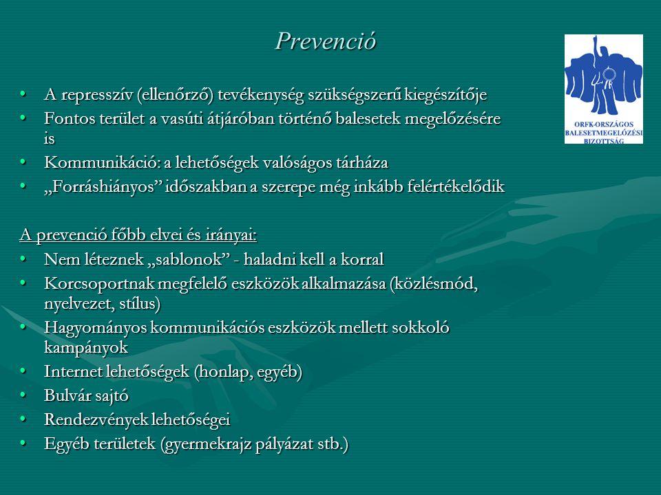 Prevenció A represszív (ellenőrző) tevékenység szükségszerű kiegészítője. Fontos terület a vasúti átjáróban történő balesetek megelőzésére is.
