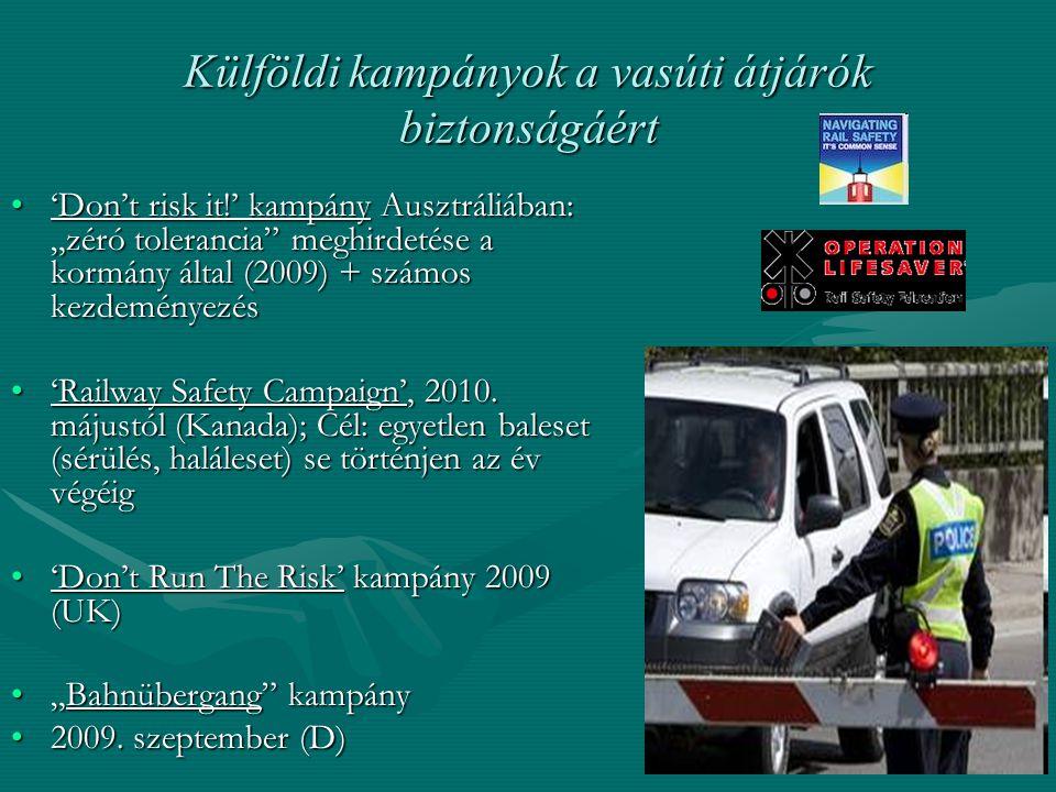 Külföldi kampányok a vasúti átjárók biztonságáért