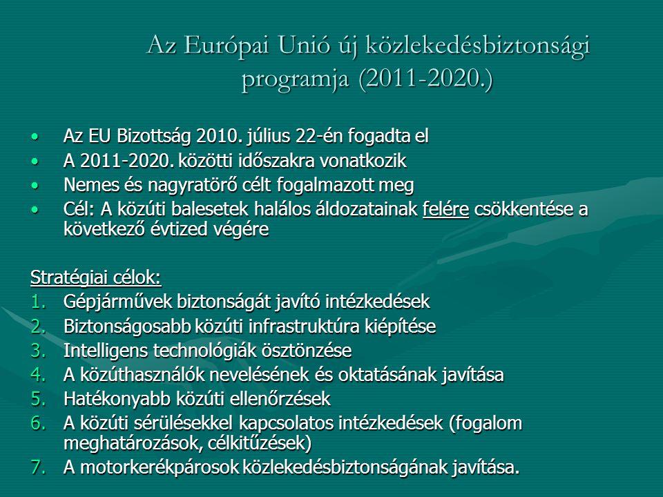 Az Európai Unió új közlekedésbiztonsági programja (2011-2020.)