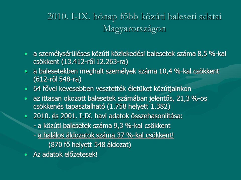 2010. I-IX. hónap főbb közúti baleseti adatai Magyarországon