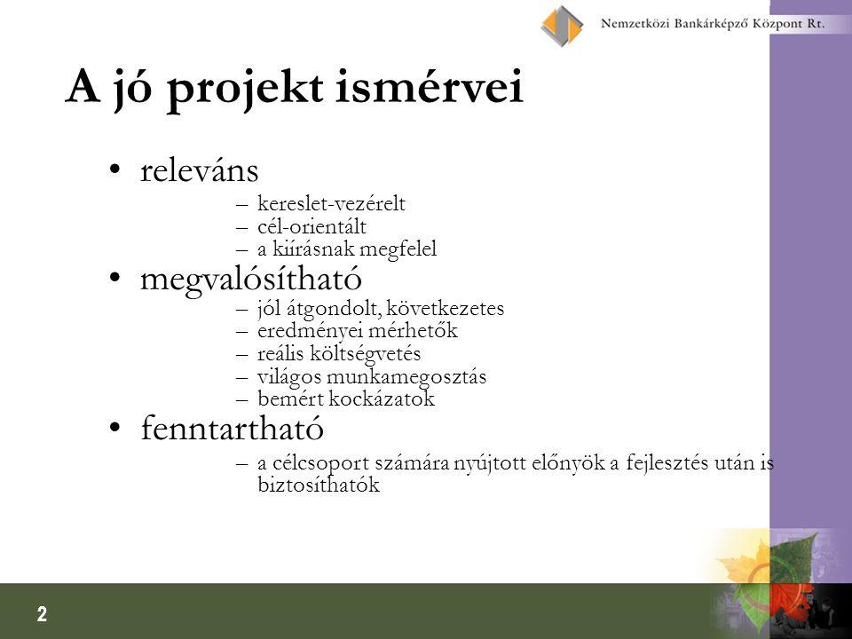 A jó projekt ismérvei releváns megvalósítható fenntartható