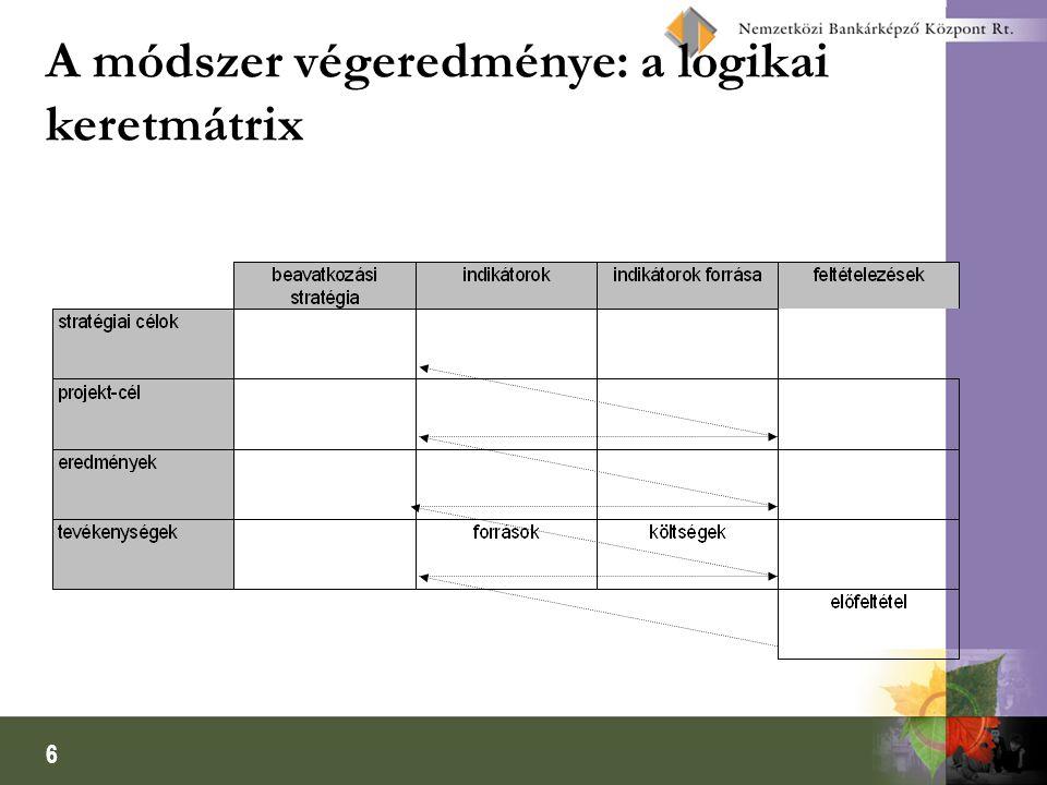 A módszer végeredménye: a logikai keretmátrix