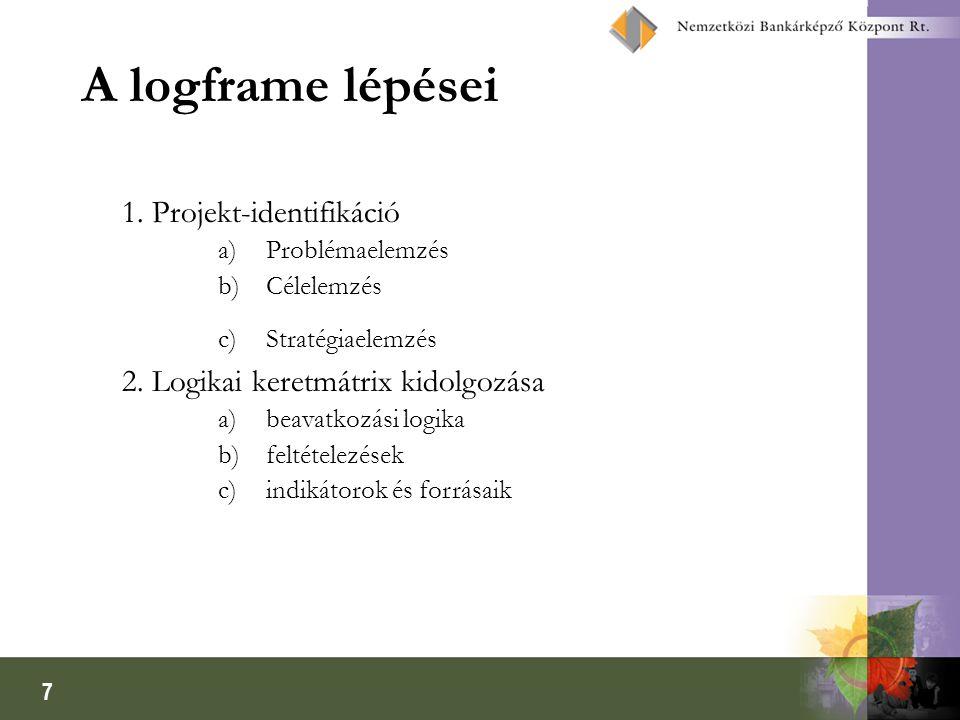 A logframe lépései 1. Projekt-identifikáció