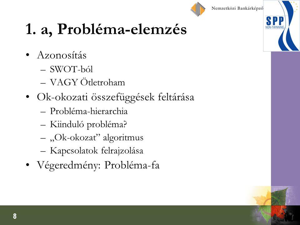 1. a, Probléma-elemzés Azonosítás Ok-okozati összefüggések feltárása
