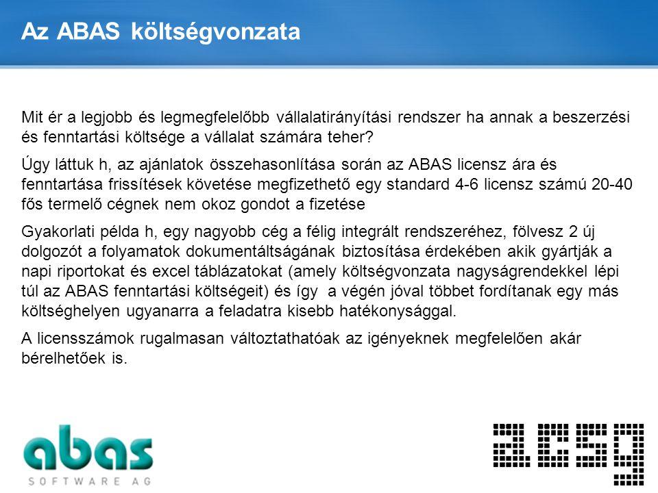 Az ABAS költségvonzata