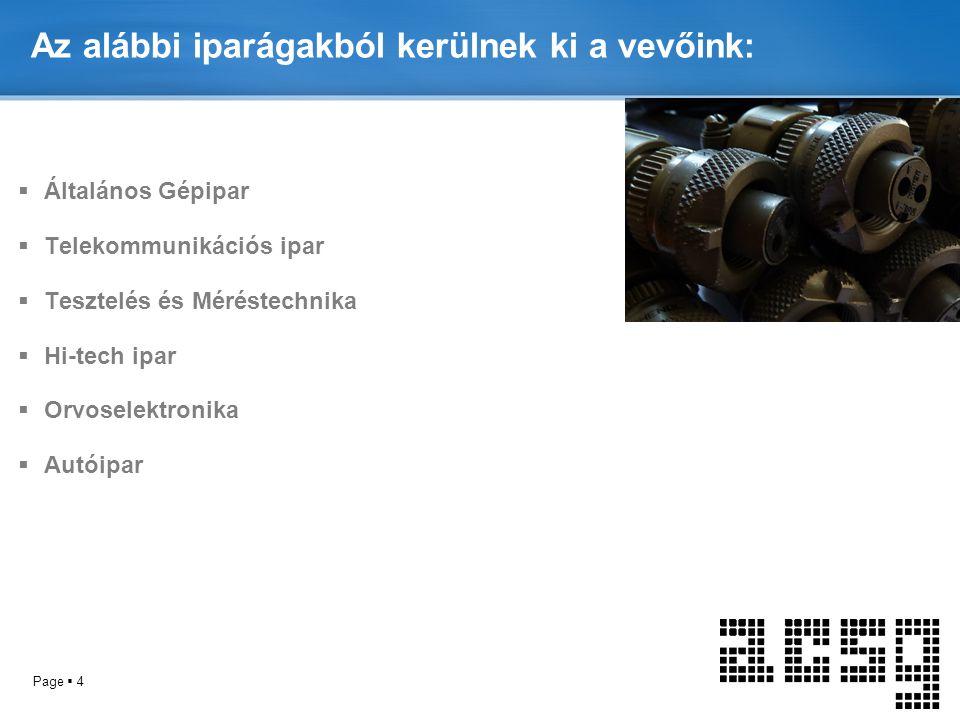 Az alábbi iparágakból kerülnek ki a vevőink: