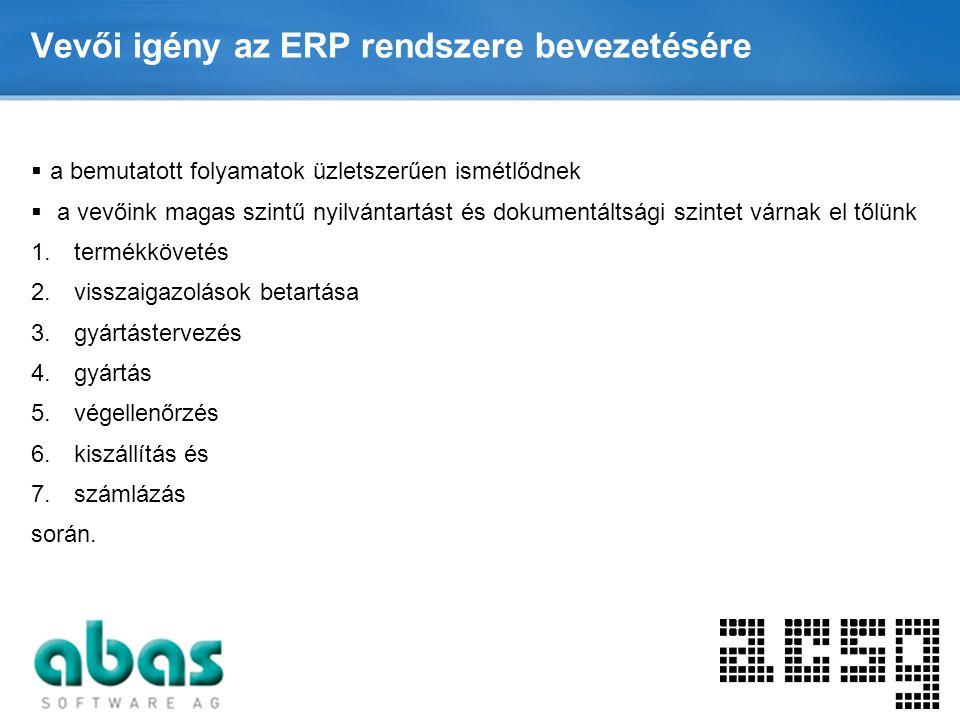 Vevői igény az ERP rendszere bevezetésére