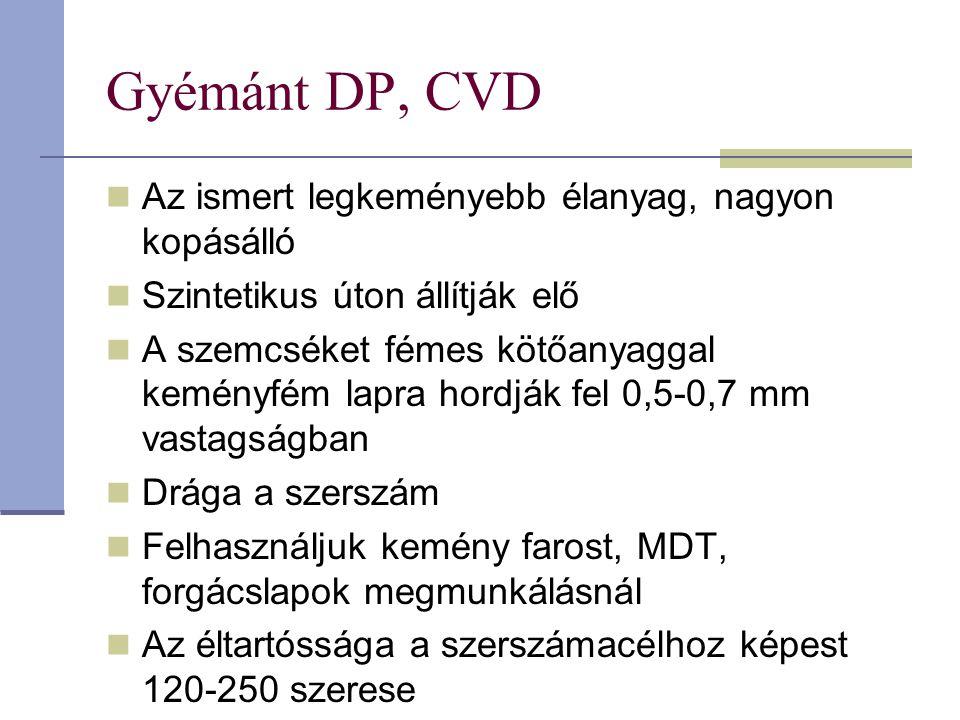 Gyémánt DP, CVD Az ismert legkeményebb élanyag, nagyon kopásálló
