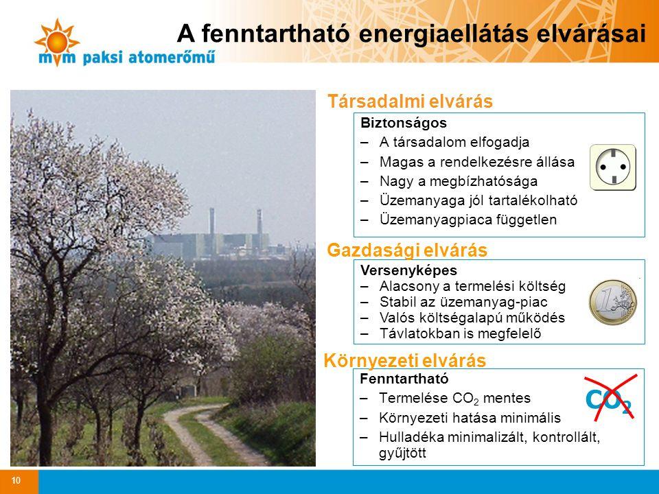 A fenntartható energiaellátás elvárásai