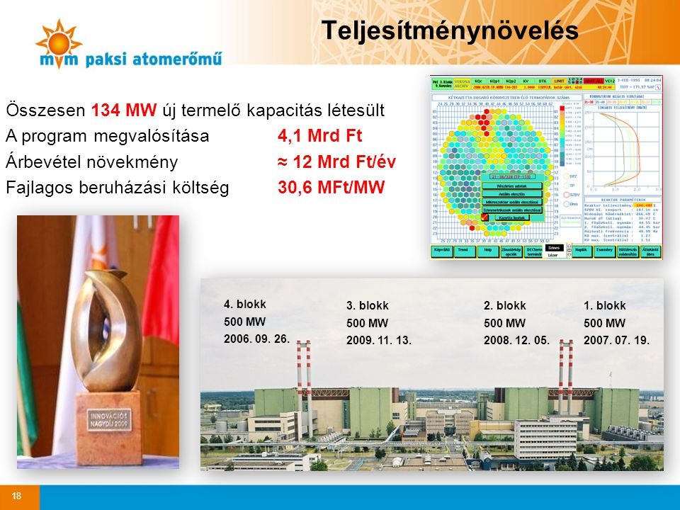 Teljesítménynövelés Összesen 134 MW új termelő kapacitás létesült