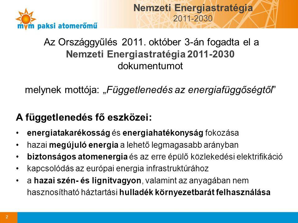 Nemzeti Energiastratégia Nemzeti Energiastratégia 2011-2030