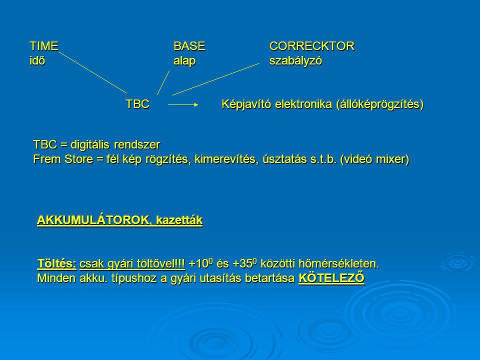 TIME BASE CORRECKTOR idő alap szabályzó. TBC Képjavító elektronika (állóképrögzítés) TBC = digitális rendszer.