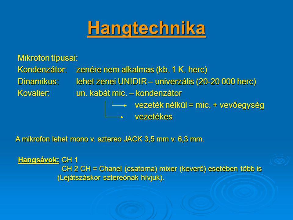 Hangtechnika Mikrofon típusai: