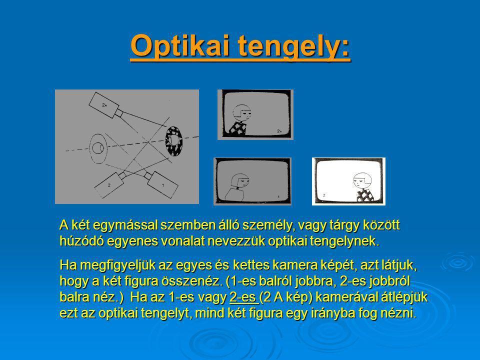 Optikai tengely: A két egymással szemben álló személy, vagy tárgy között húzódó egyenes vonalat nevezzük optikai tengelynek.