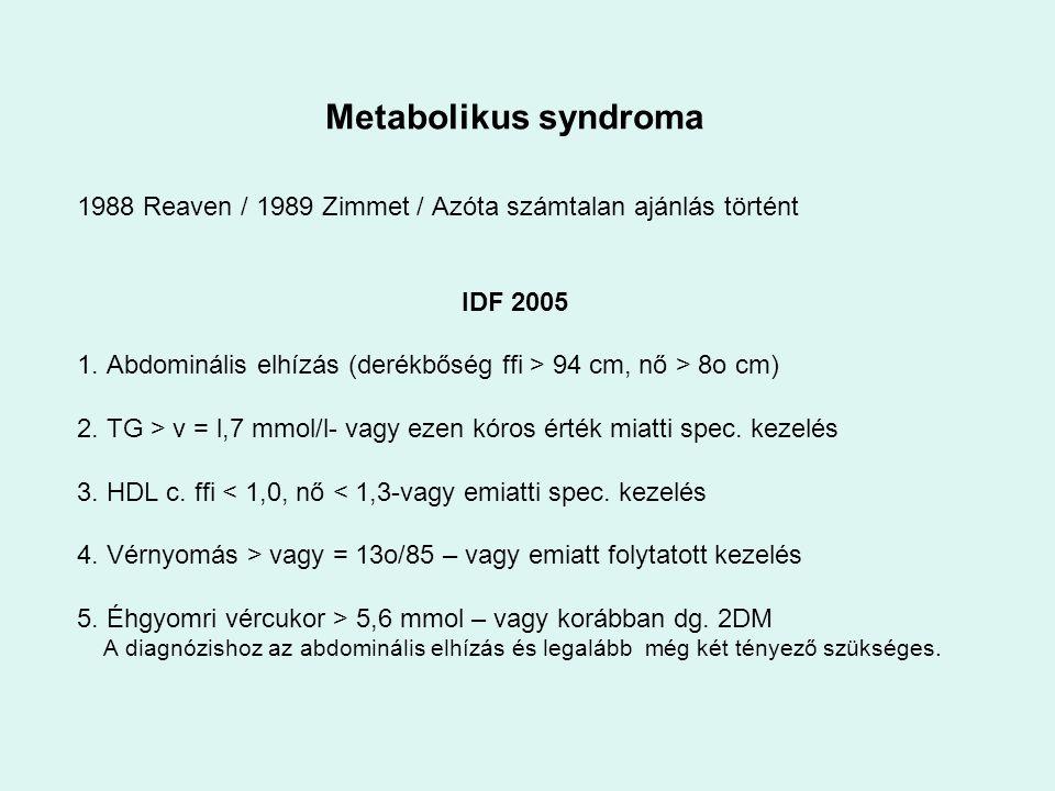 Metabolikus syndroma 1988 Reaven / 1989 Zimmet / Azóta számtalan ajánlás történt. IDF 2005.
