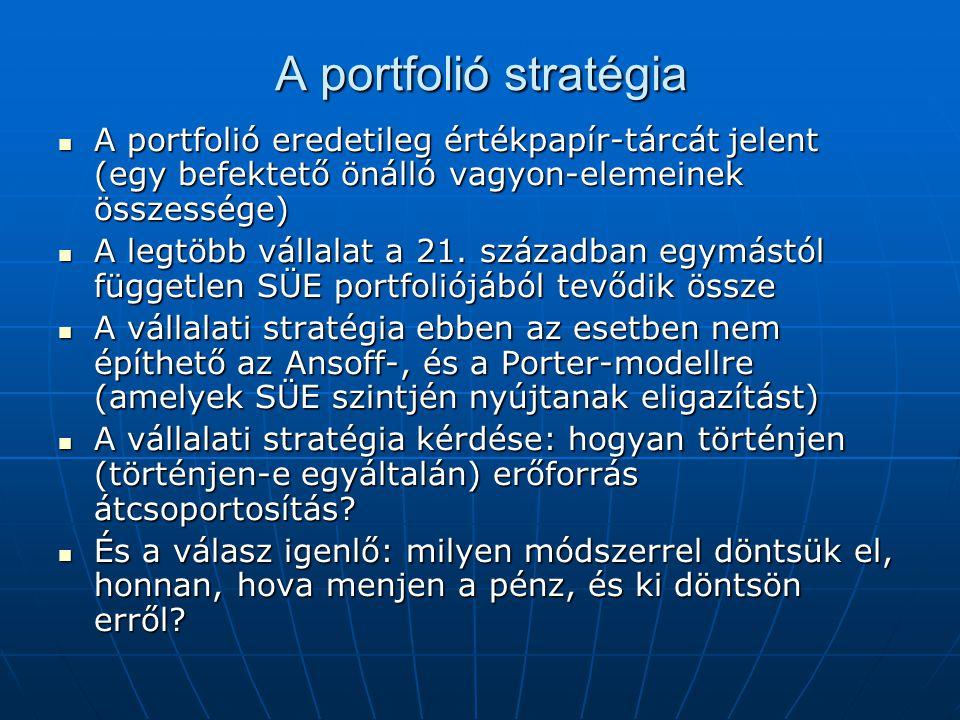 A portfolió stratégia A portfolió eredetileg értékpapír-tárcát jelent (egy befektető önálló vagyon-elemeinek összessége)