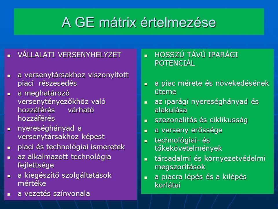 A GE mátrix értelmezése