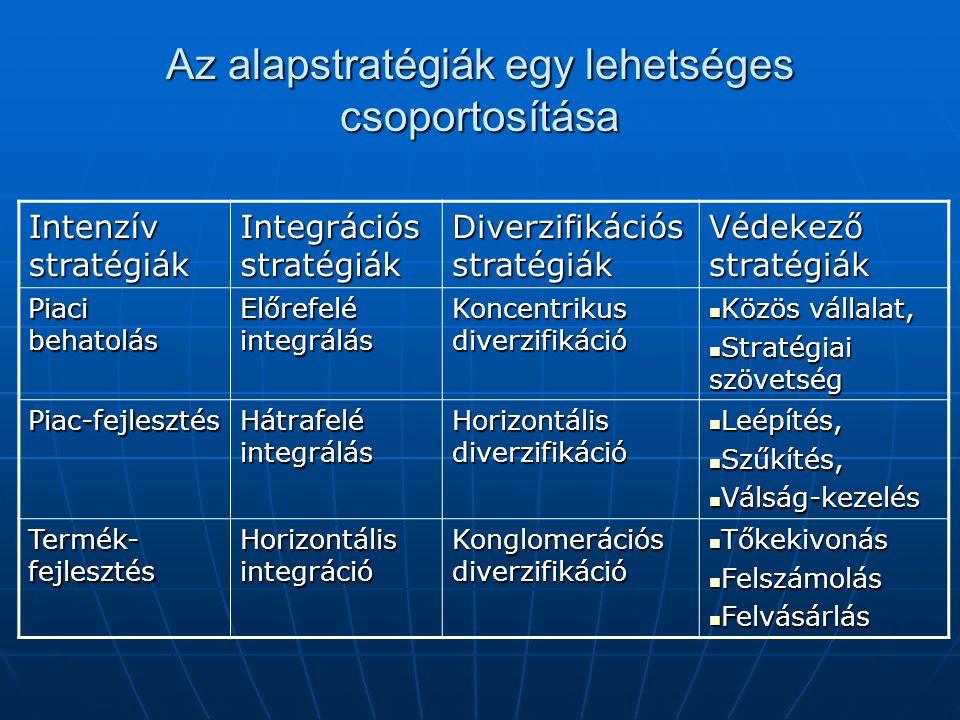 Az alapstratégiák egy lehetséges csoportosítása