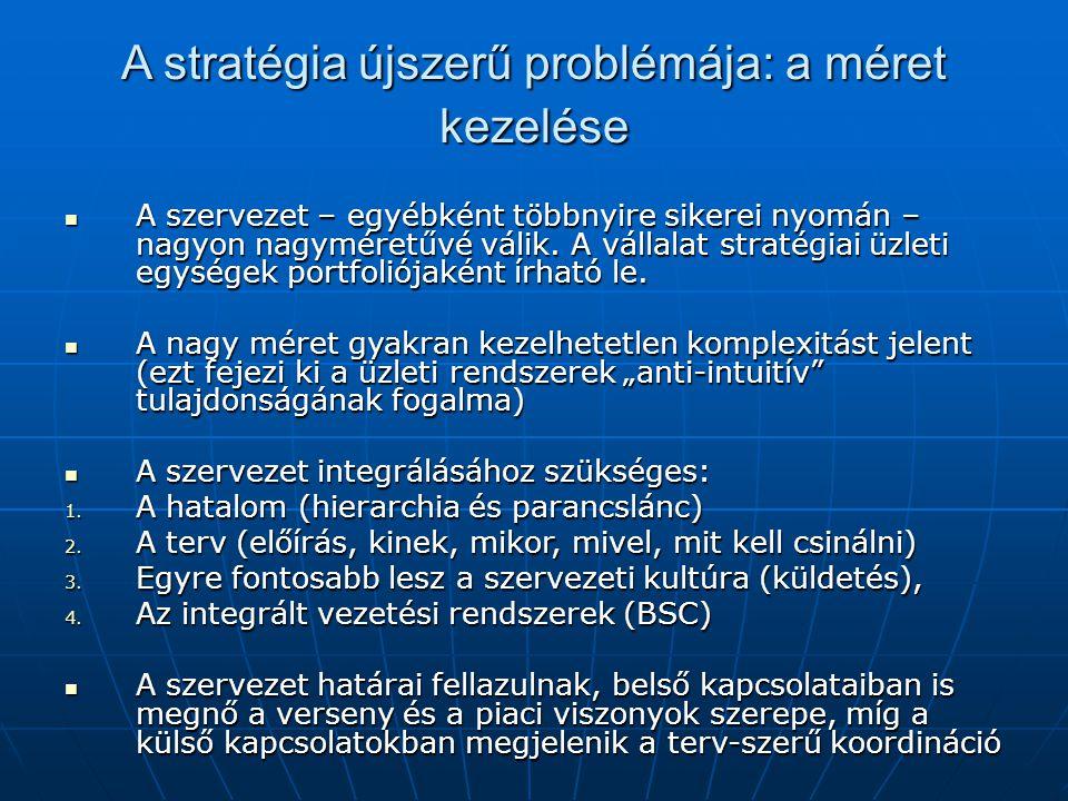 A stratégia újszerű problémája: a méret kezelése
