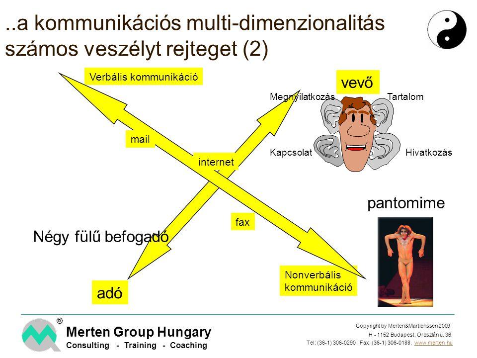 ..a kommunikációs multi-dimenzionalitás számos veszélyt rejteget (2)