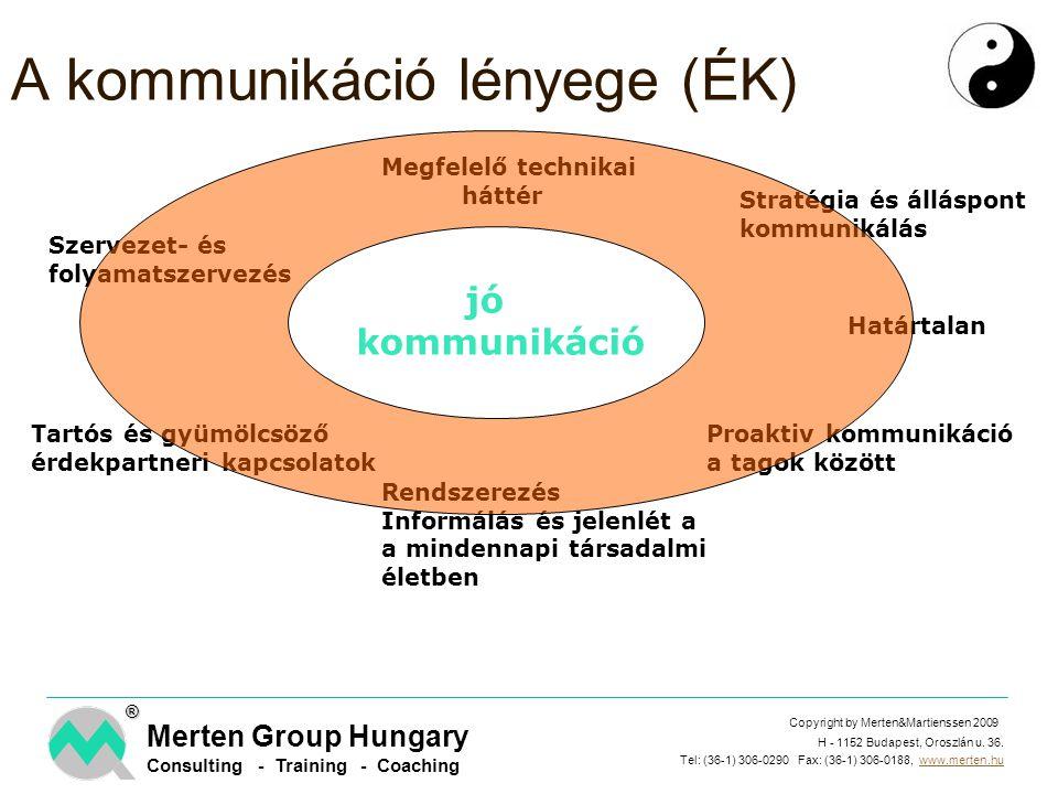 A kommunikáció lényege (ÉK)