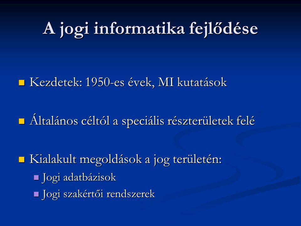 A jogi informatika fejlődése