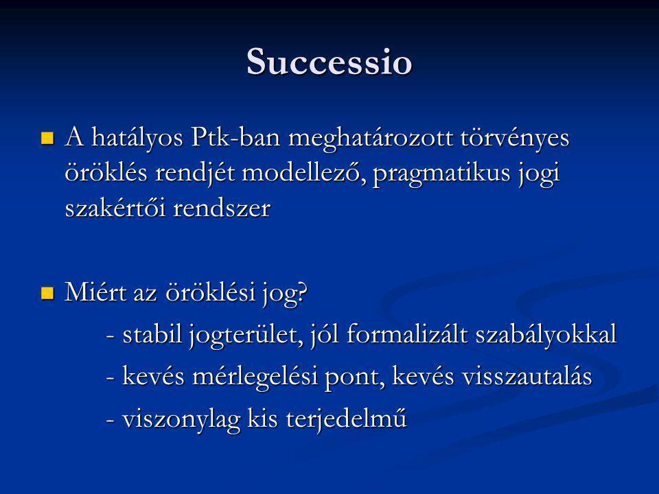 Successio A hatályos Ptk-ban meghatározott törvényes öröklés rendjét modellező, pragmatikus jogi szakértői rendszer.