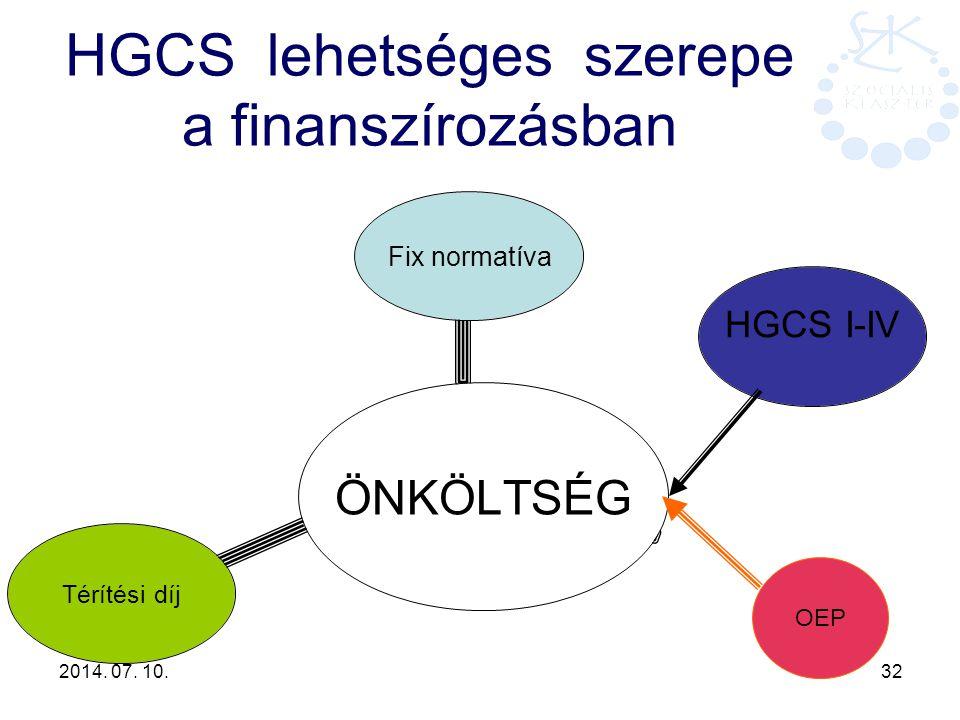 HGCS lehetséges szerepe a finanszírozásban