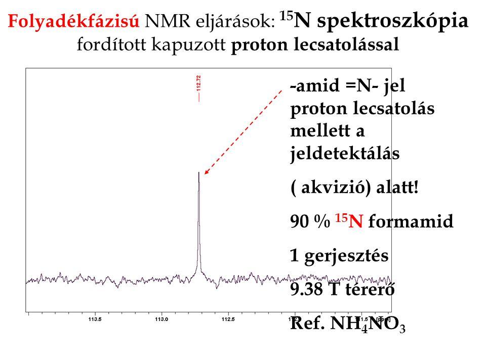 Folyadékfázisú NMR eljárások: 15N spektroszkópia fordított kapuzott proton lecsatolással