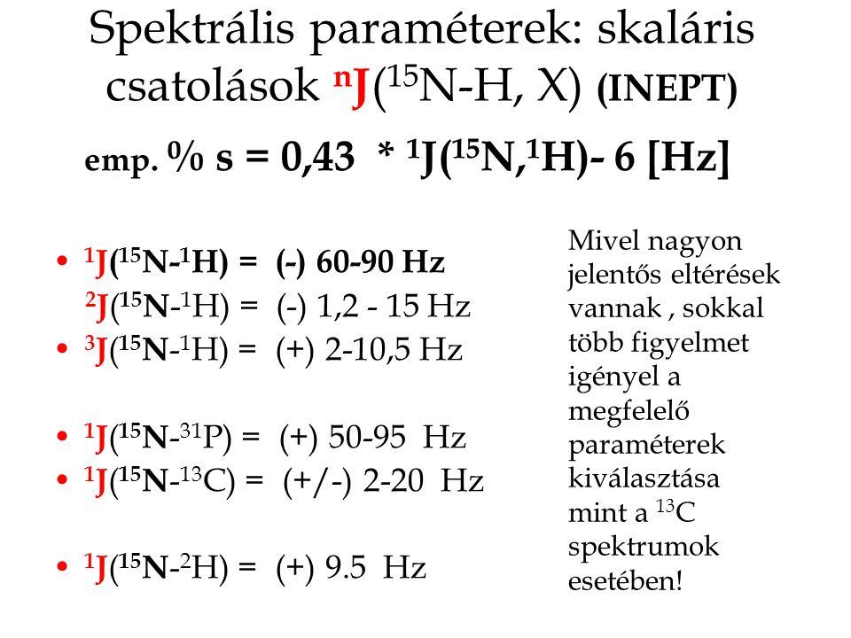 Spektrális paraméterek: skaláris csatolások nJ(15N-H, X) (INEPT)