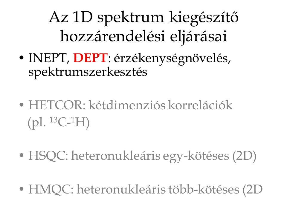 Az 1D spektrum kiegészítő hozzárendelési eljárásai