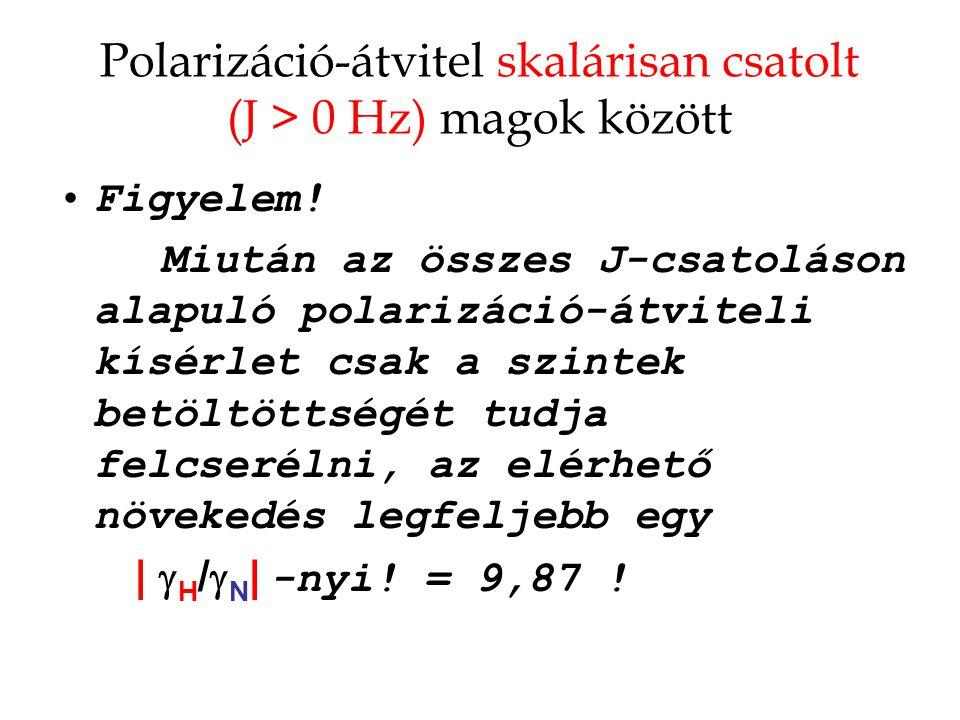 Polarizáció-átvitel skalárisan csatolt (J > 0 Hz) magok között