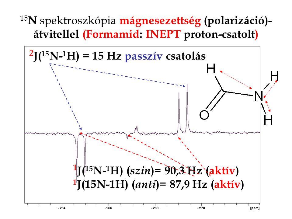 2J(15N-1H) = 15 Hz passzív csatolás
