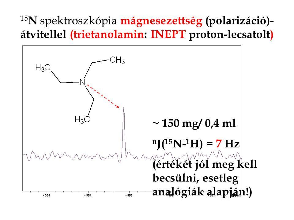 15N spektroszkópia mágnesezettség (polarizáció)-átvitellel (trietanolamin: INEPT proton-lecsatolt)