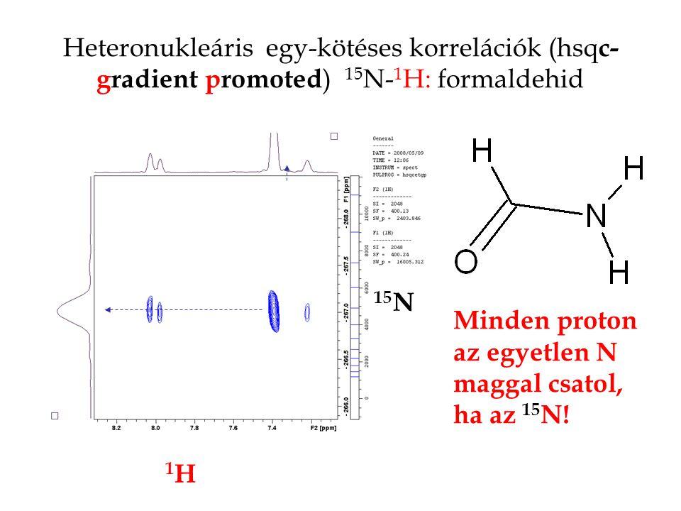 Heteronukleáris egy-kötéses korrelációk (hsqc-gradient promoted) 15N-1H: formaldehid