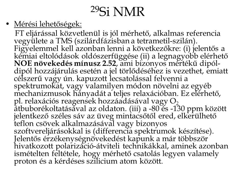 29Si NMR Mérési lehetőségek: