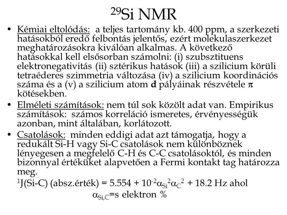 29Si NMR