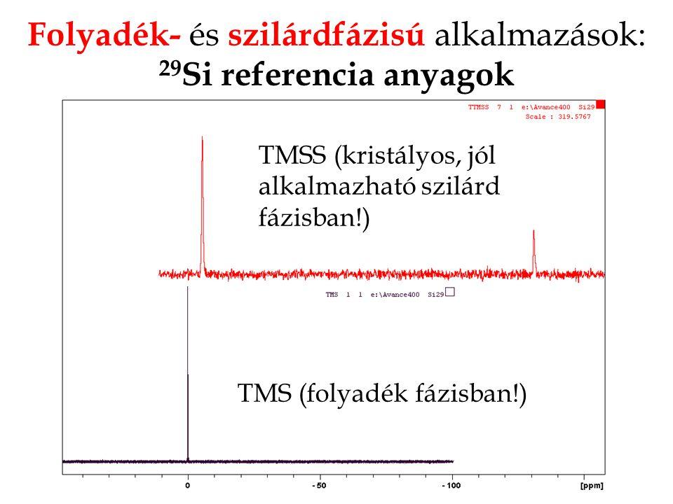 Folyadék- és szilárdfázisú alkalmazások: 29Si referencia anyagok