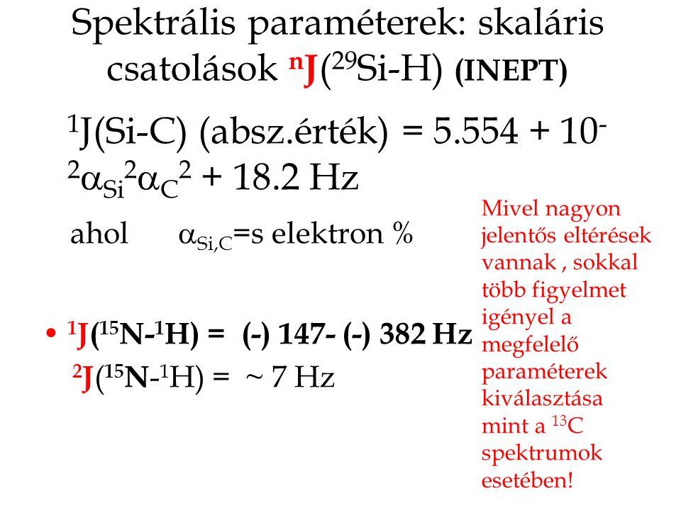 Spektrális paraméterek: skaláris csatolások nJ(29Si-H) (INEPT)