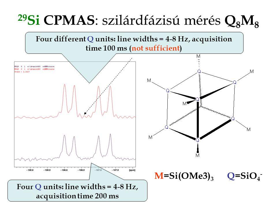 29Si CPMAS: szilárdfázisú mérés Q8M8