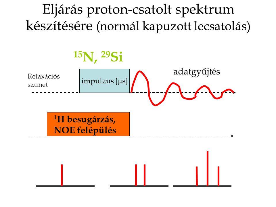 Eljárás proton-csatolt spektrum készítésére (normál kapuzott lecsatolás)