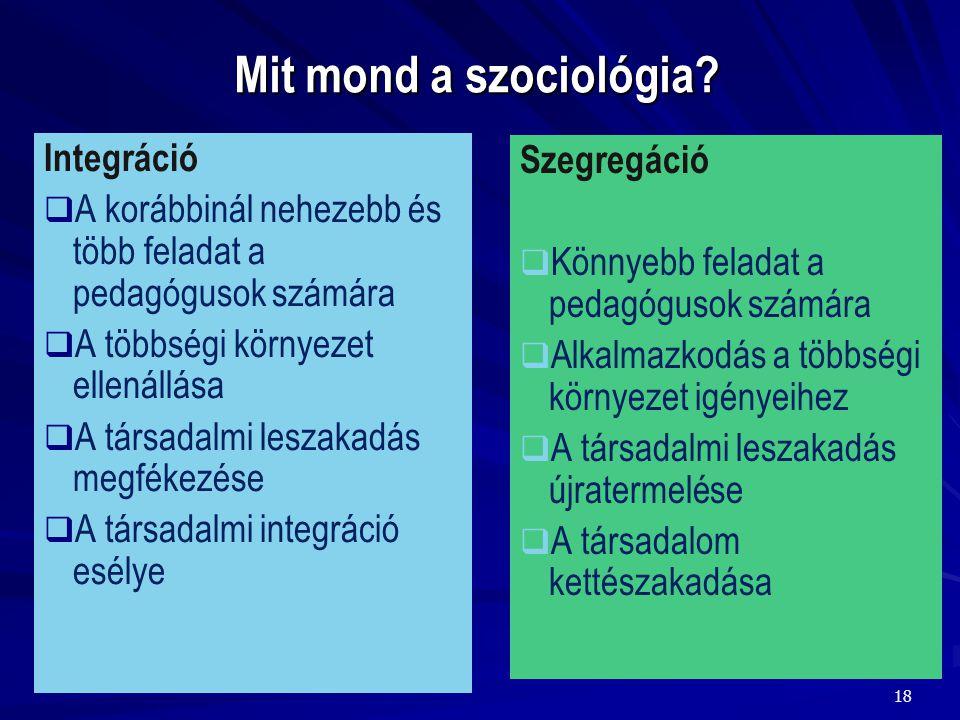 Mit mond a szociológia Integráció Szegregáció