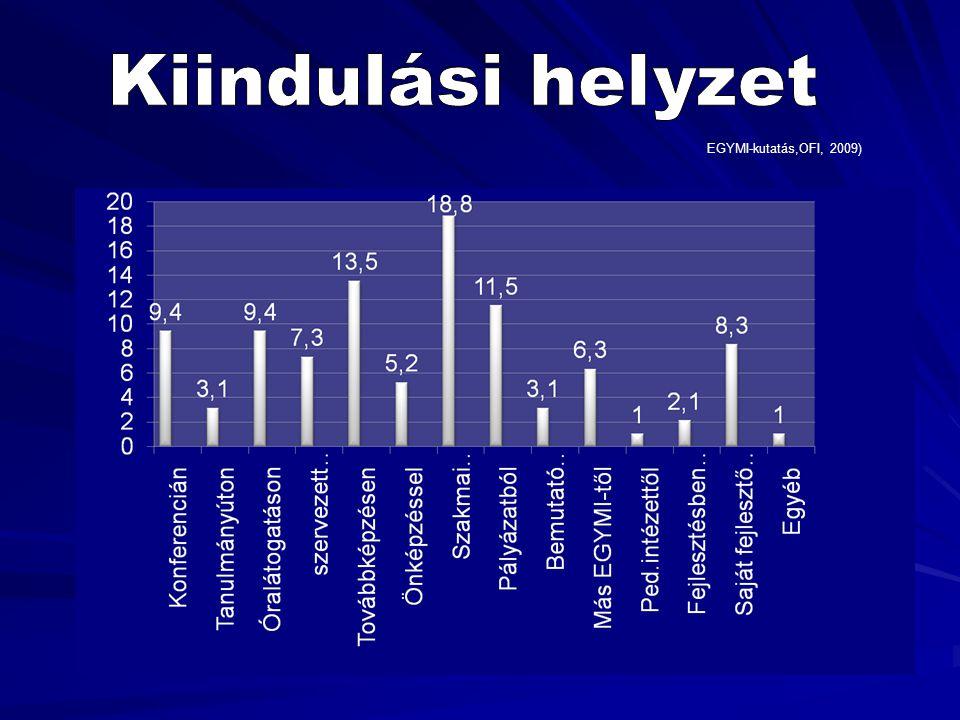 Kiindulási helyzet EGYMI-kutatás,OFI, 2009)