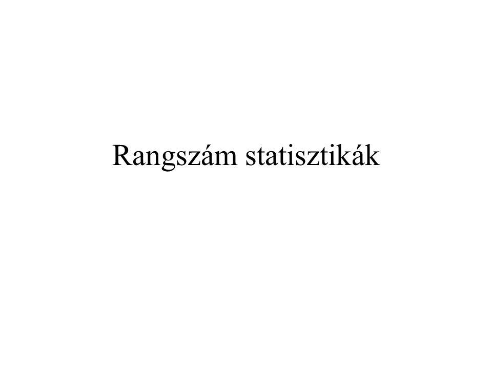 Rangszám statisztikák