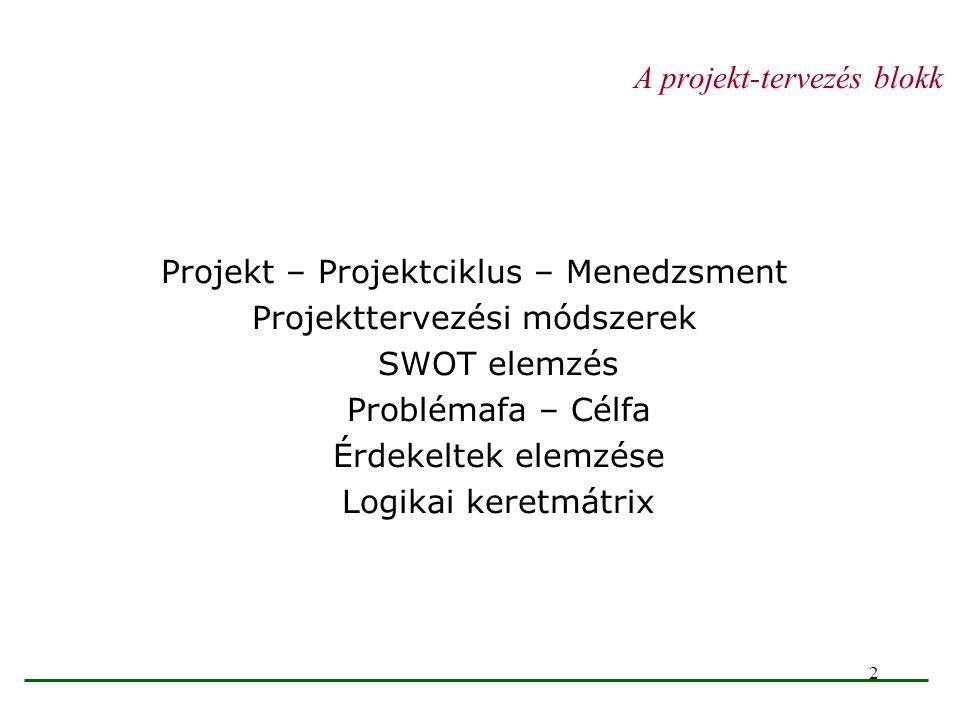 A projekt-tervezés blokk